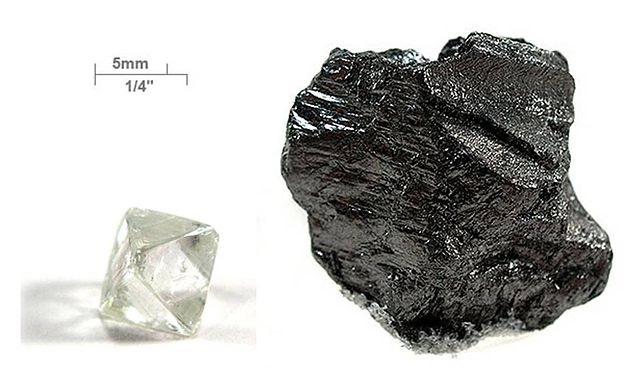 Аллотропы углерода: алмаз и графит